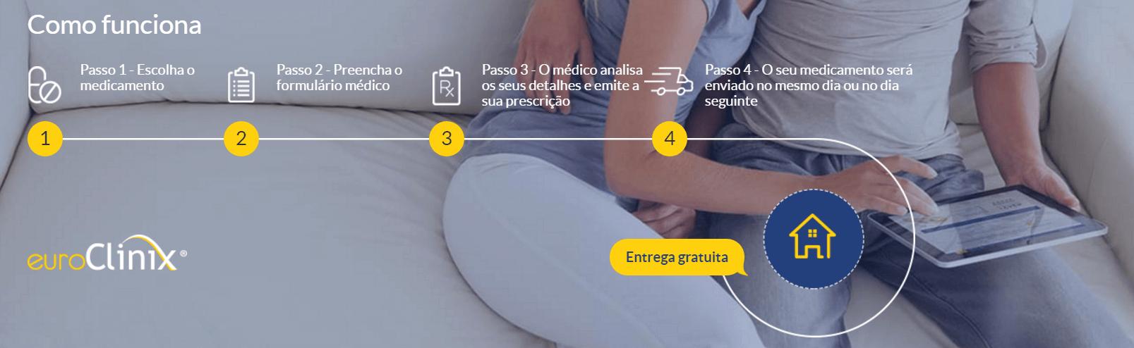 euroClinix - Como funciona